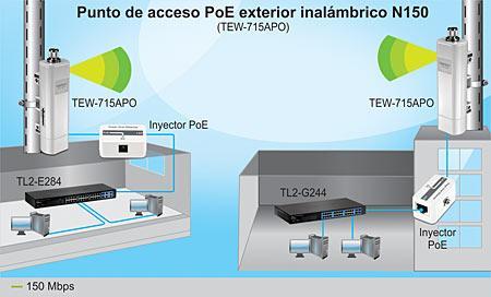 TEW-715APO_1