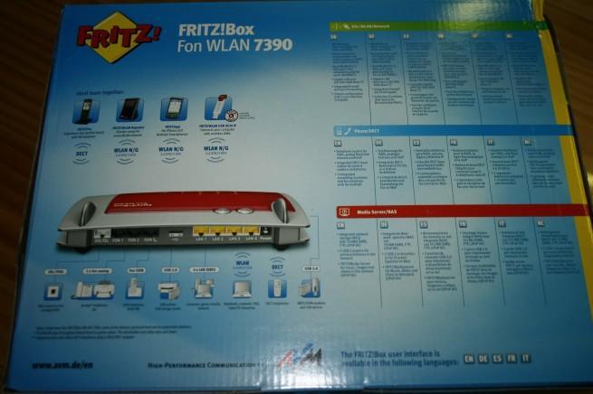 Visión general en la parte de atrás de la caja del FRITZ!Box Fon WLAN 7390