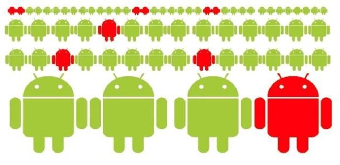 Imagen del malware en Android