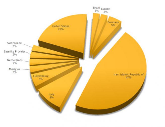 sutxnet-infecciones-paises-afectados