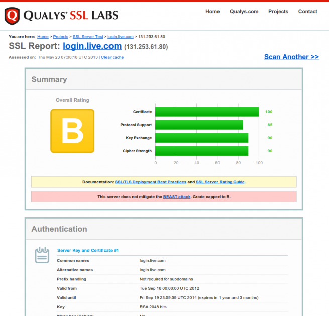 qualityssllabs_foto_5