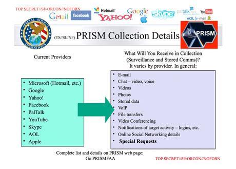 PRISM slide crop