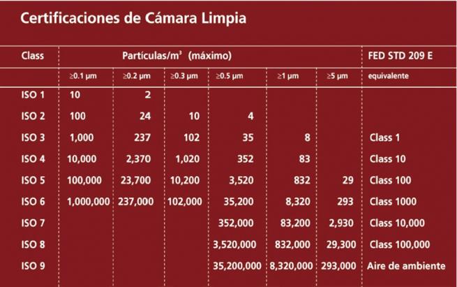 camara_limpia_certificaciones