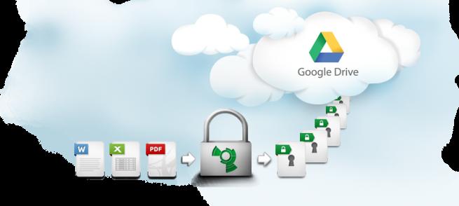 google_drive_secure