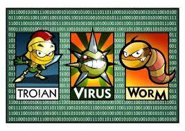 malware_worm_troyan_virus