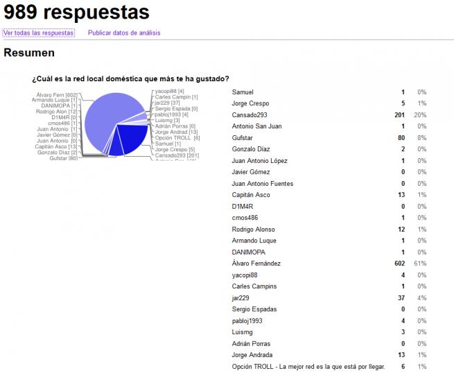 sorteo_redes_locales