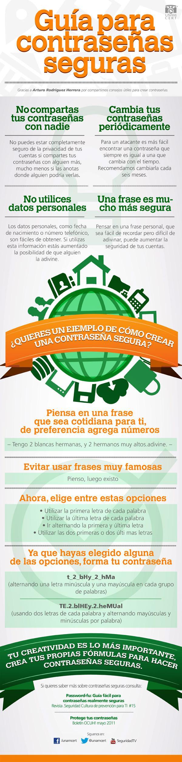 contrasenas_infografia