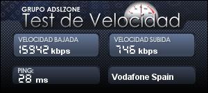 fritzbox3390_test_velocidad_pepephone
