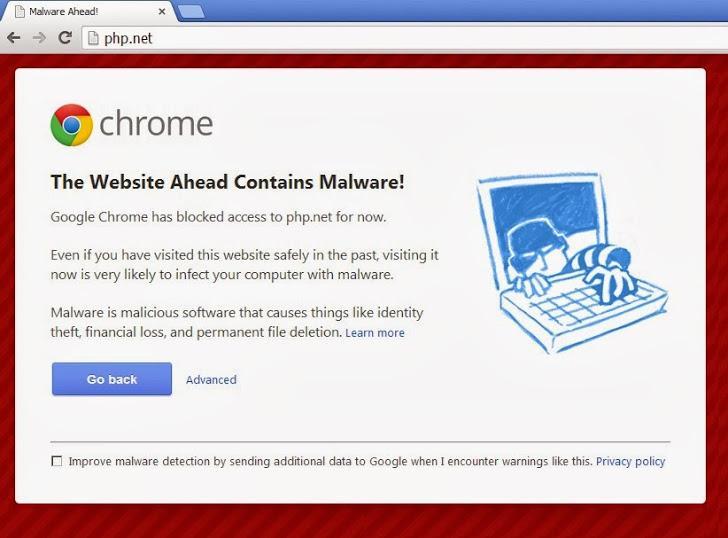 PHP.Net Malware