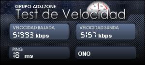 Velocidad_ONO_Castilla_Y_Leon