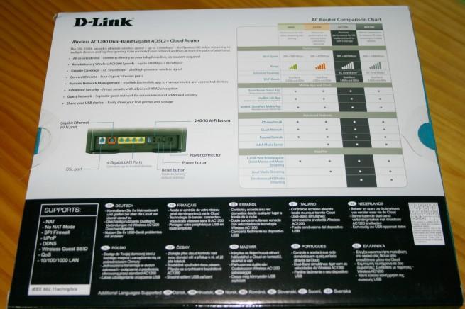 Vista trasera de la caja del D-Link DSL-3580L
