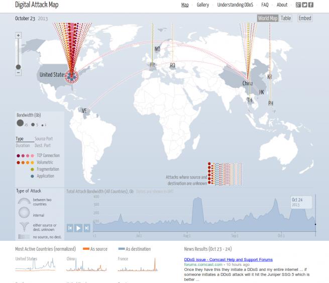 mapa_ataques_informáticos_foto_1