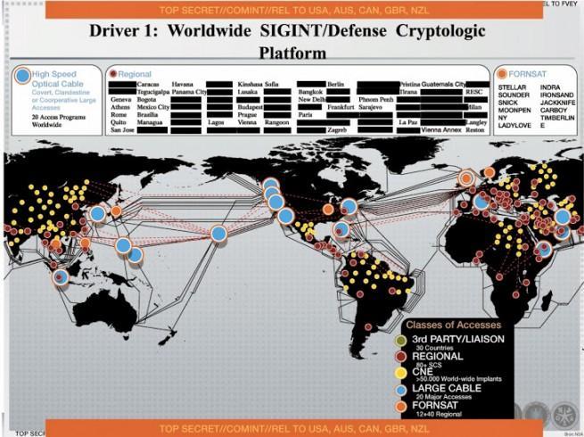 distribucion malware de la NSA