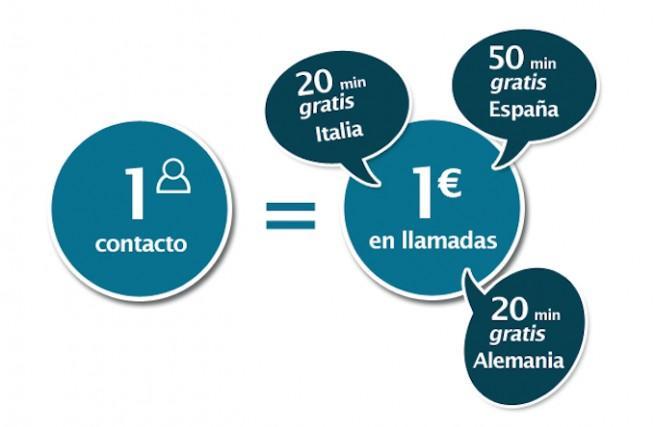 nubefone_promocion_contacto_euro