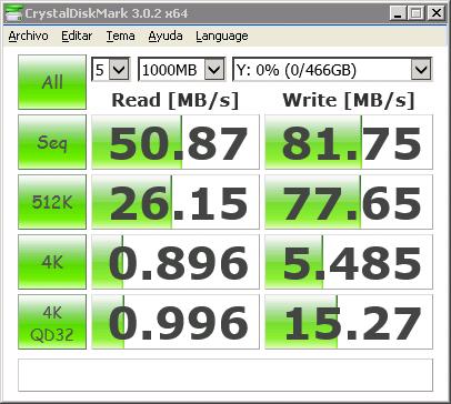 Synology DS114 RAID0