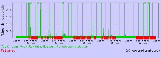 gchq-netcraft-anonymous-foto