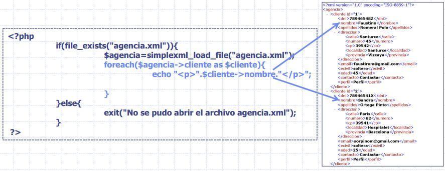 recorrer elementos xml curso de html y css