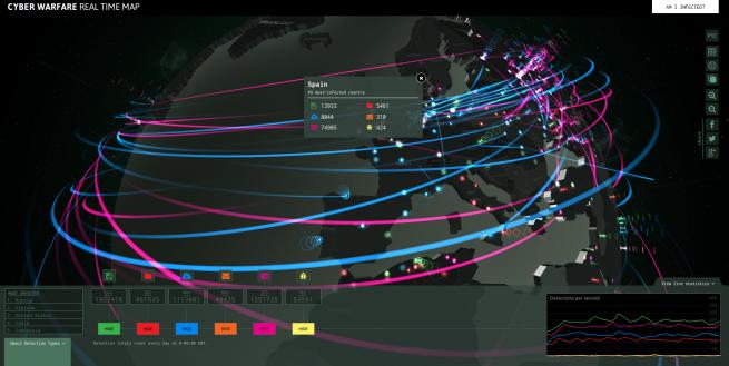 kaspersky_mapa_interactivo_amenazas_foto