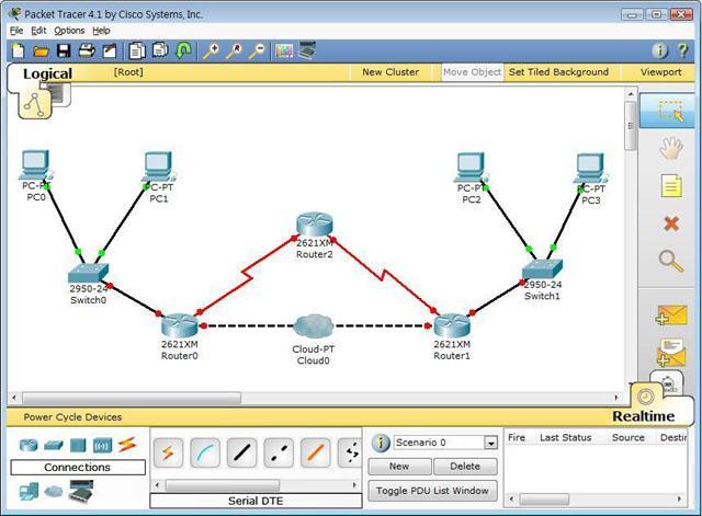 Lista De Simuladores De Redes Para Virtualizar Nuestra