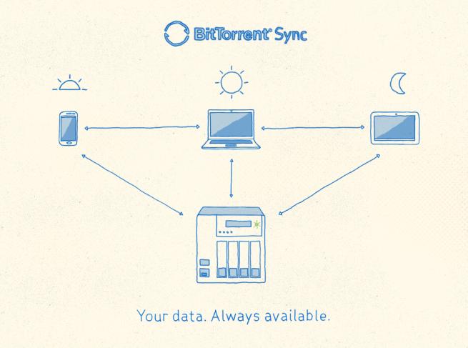 bittorrent_sync_1