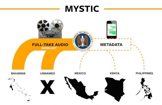 mystic_somalget_NSA