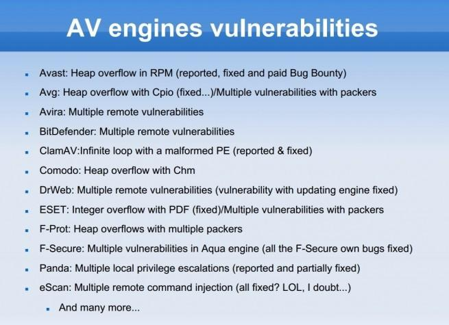 Antivirus_vulnerables_2014_foto