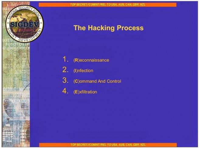 escaneo de puertos espionaje usuarios