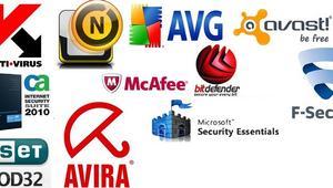 Comparativa de las puntuaciones de los principales antivirus