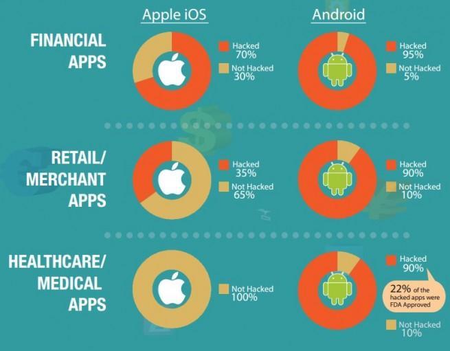 porcentaje de aplicaciones clonadas