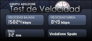test_de_Velocidad