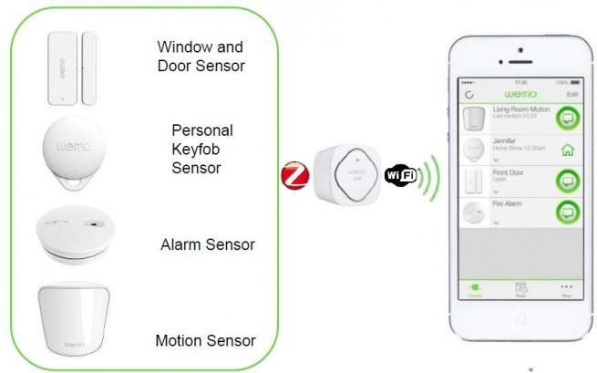 belkin_wemo_sensor_system