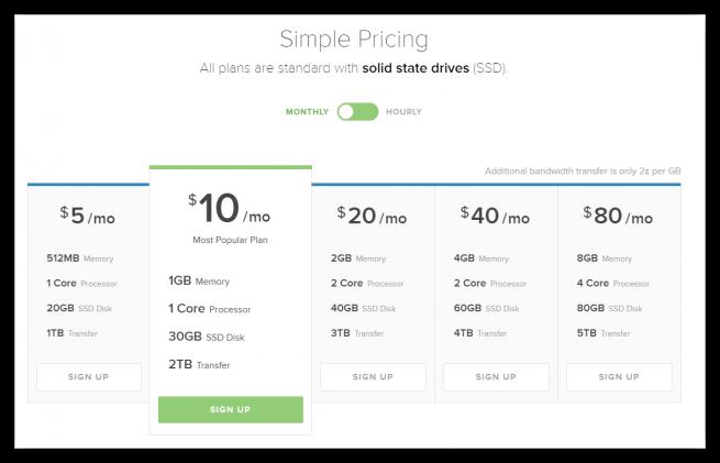 Digital_Ocean_servidores_privados_virtuales_VPS_precios