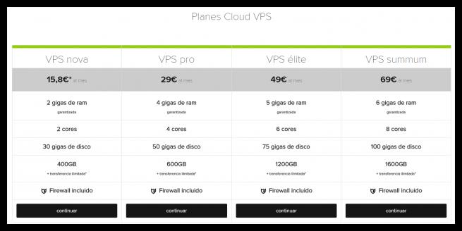 GIGAS_servidores_privados_virtuales_VPS_precios