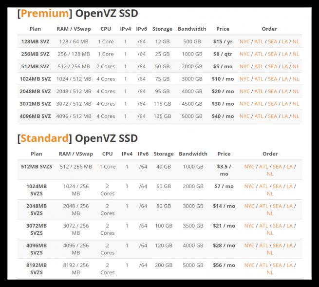 RAMNODE_servidores_privados_virtuales_VPS_precios