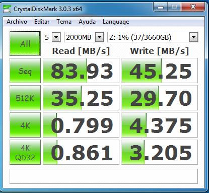 wd mycloud dl2100 jbod samba con cifrado 2000 MB