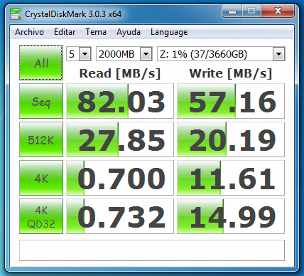 wd mycloud dl2100 raid0 samba sin cifrado 2000 MB