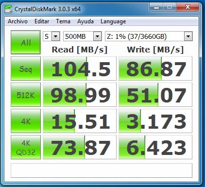 wd mycloud dl2100 raid1 samba sin cifrado 500 MB