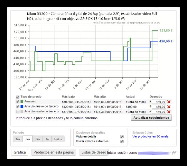el camelizer controlar precios amazon foto 2