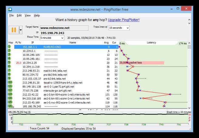 PingPlotter analisis foto 3