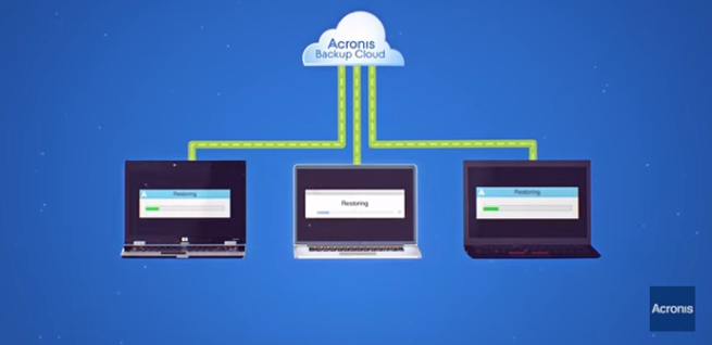 Acronis-backup-cloud