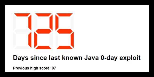 Java 0-day contador vulnerabilidad