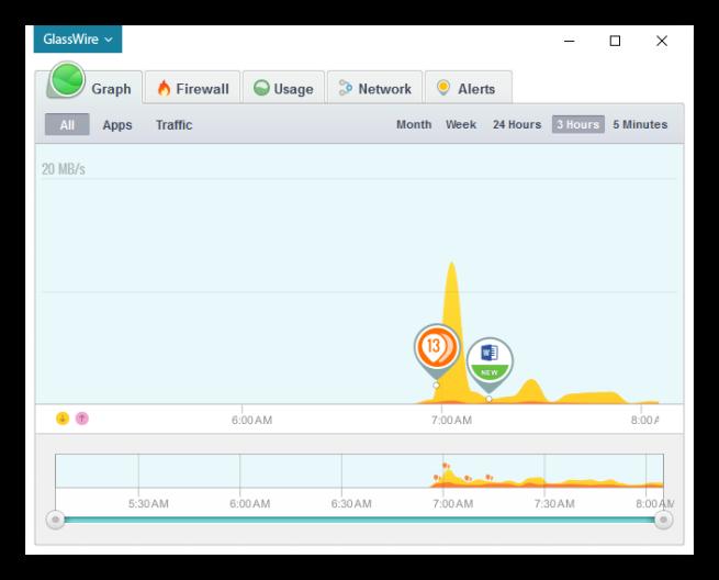 Resumen de tráfico de aplicaciones de GlassWire