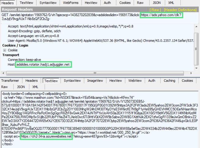 yahoo! ads malware