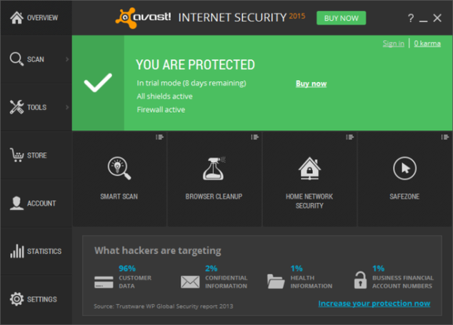 Novedades de Avast Antivirus
