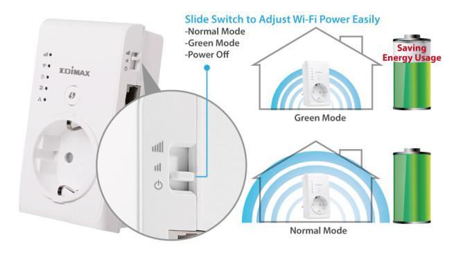 EW-7438PTn_green_normal_mode_slide_switch
