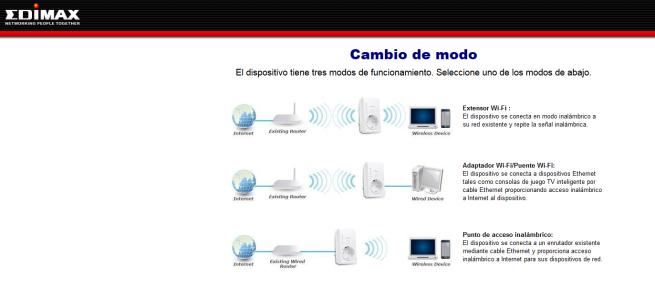 Asistente de configuración del Edimax EW-7438PTn