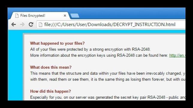 Datos cifrados por ransomware