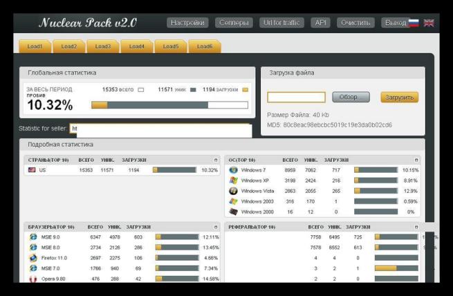 Nuclear Exploit Kit con Ransomware Cryptowall 4