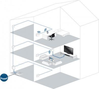 wifi molve esquema de instalacion