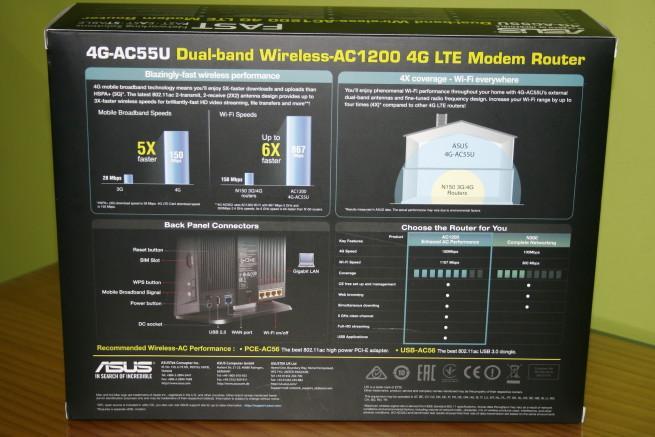 Trasera de la caja del router ASUS 4G-AC55U